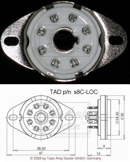 S8C-LOC