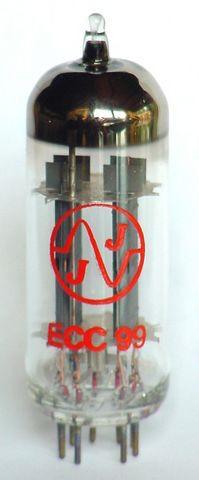 SECC99